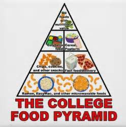 Best college dorm food cheap meals for college students infobarrel