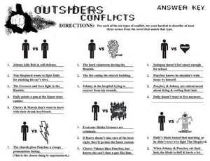 answer key for conflicts diagram for the outsiders