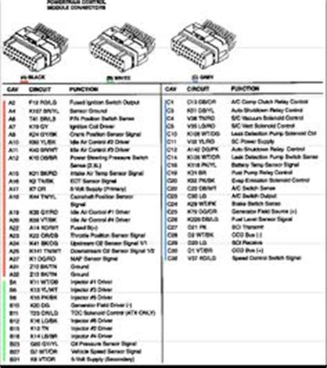 jeep 2000 mitchell wiring pcm help need pcm pinout for