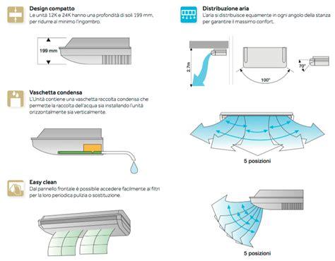 condizionatori a soffitto haier condizionatore pavimento soffitto inverter pompa