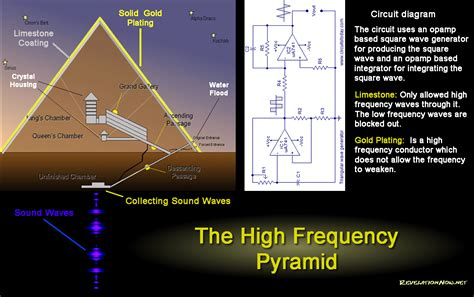 Free Blueprints For Homes by Ancient Pyramids Were High Frequency Power Stations