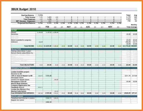 spreadsheet template for budget 9 sle personal budget spreadsheet excel spreadsheets