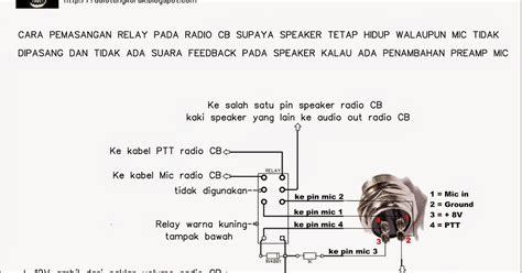 O P List Tengkorak radio tengkorak tips triks