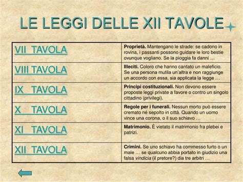 le 12 tavole ppt le leggi delle xii tavole powerpoint presentation