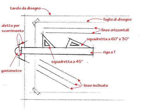 tavola per disegno digitale didasfera ambiente didattico digitale bbn editrice