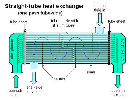 evaporator systems and evaporators designed by alaqua, inc.