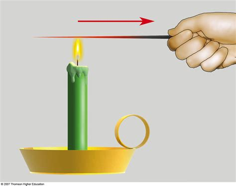 heat thermal the science of heat transfer what is conduction