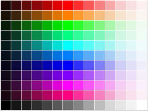 Anello 3 In 1 Merah Hijau Navy arti setiap warna basis informasi