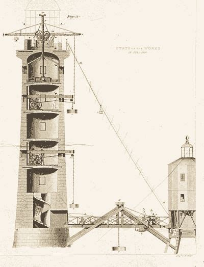 Constructing A Cross Section by Lighthouses Exhibitions And Bell Rock Lighthouse On