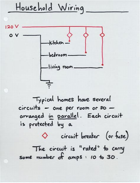 great house hold wiring gallery electrical circuit