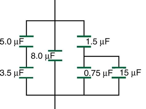 capacitor in parallel vs series capacitors in series and parallel 183 physics