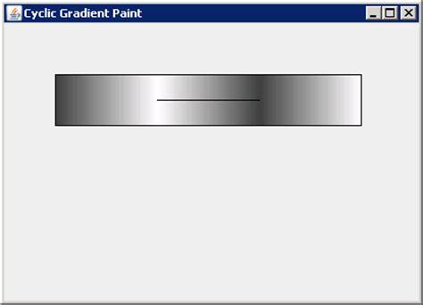 pattern java import cyclic gradient paint gradient paint 171 2d graphics