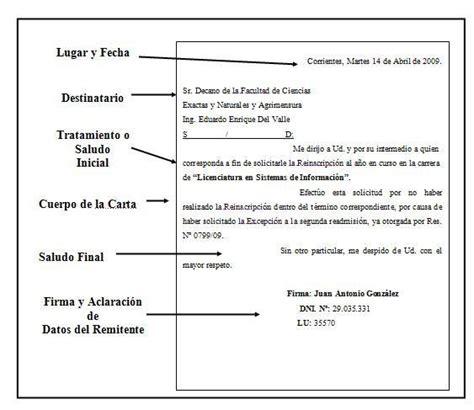 Comparacion Entre Carta Formal E Informal by Quot El Trabajo De Buscar Trabajo Quot Cartas