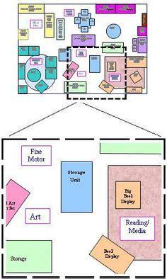 nursery management layout 1000 ideas about daycare design on pinterest church