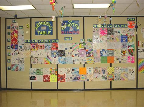 Periodic Table Project Ideas by Periodic Table Project Images Periodic Table Wall