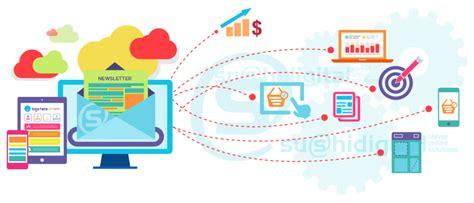 observer pattern web application تصميم مواقع برمجة تطبيقات استضافة المهاد الذكية