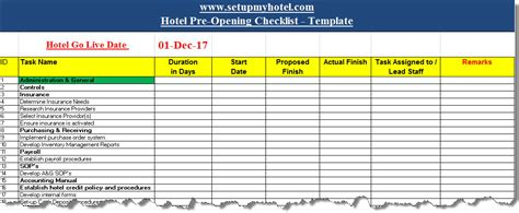Pre Opening Hotel Checklist Format Hotel Security Checklist Template