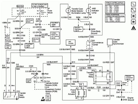 2000 gmc sonoma fuel diagrams html autos post 2000 gmc sonoma fuel wiring diagram html autos post