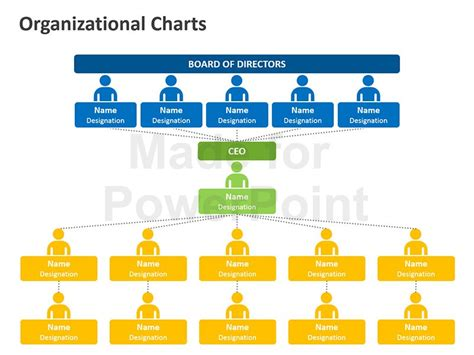 board of directors organizational chart template organization chart in powerpoint editable templates