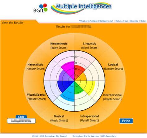 celebrity multiple intelligences birmingham grid for learning multiple intelligences html