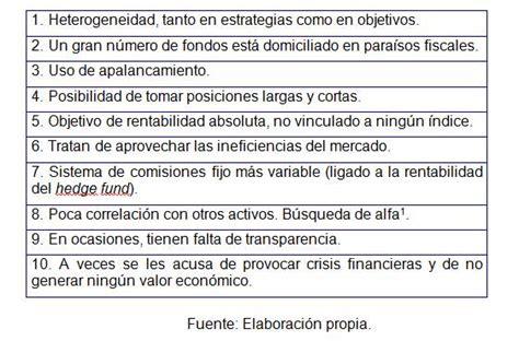 Cornell Mba Hedge Fund by Hedge Funds Qu 233 Es Diccionario De Econom 237 A