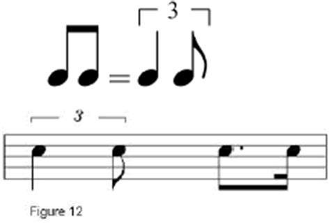 swing eighth notes shuffle rock bass groove with passing tones