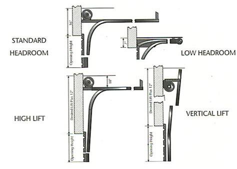 Minimum Headroom For Garage Door viewing a thread minimum headroom for overhead door track garage door tracks