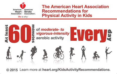 s day recommendations aha recommendations for physical activity in infographic