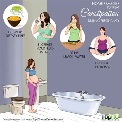 home remedies  treat constipation  pregnancy top