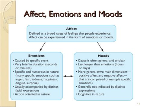 how color affects your mood image gallery mood affect