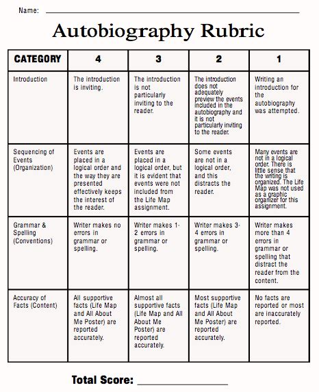 history rubric template a road once travelled