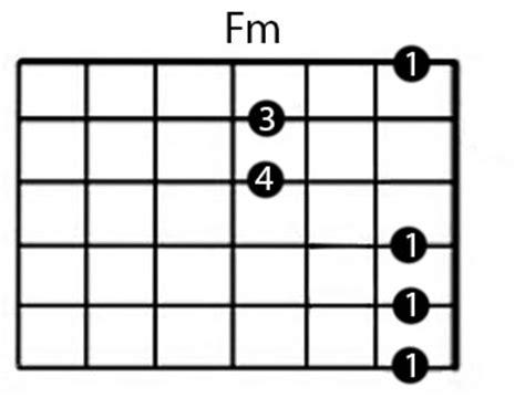 tutorial gitar firman kehilangan gambar kunci gitar firman kehilangan belajar gambar di
