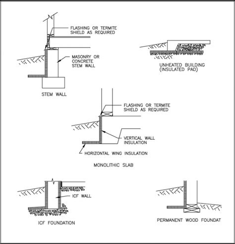 Structural Design Of Mat Foundation by Structural Design Of Foundations For The Home Inspector