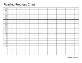 Progress Charts Templates by Reading Graph Template Reading Progress Chart Blank