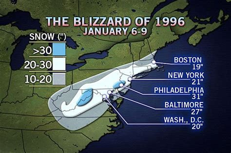 the blizzard of 1996 remembering the epic blizzard of 96 through photos