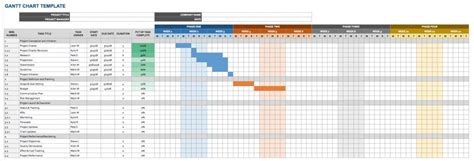 gantt chart template docs docs templates timeline templates smartsheet