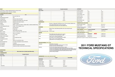 2015 mustang 5 0 engine specs autos post