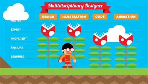 game design jobs uk game on robby leonardi s video game cv jobisjob blog