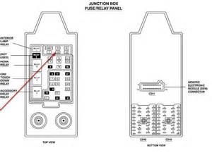 1999 f150 v6 fuse box autos post