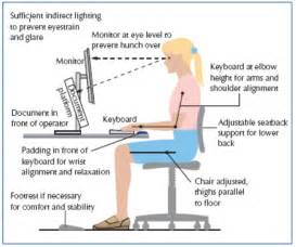Office Desk Stretches Neck Pain The Peper Perspective