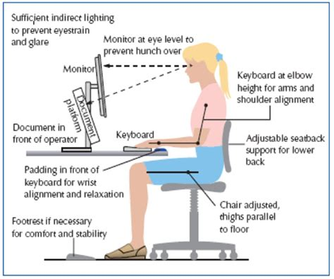 how does body comfort work november 2014 the peper perspective