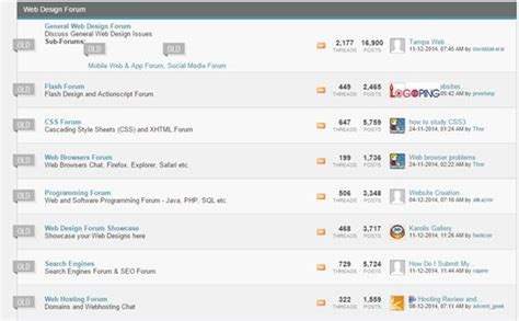 layout view phalcon freelance php developers phpsourcecode net