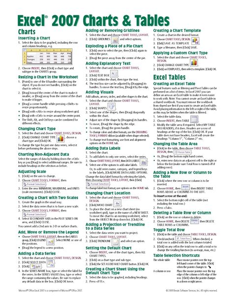 excel formula list with exles 2007 in urdu 2 ms excel charts in excel for dummies choice image how to guide