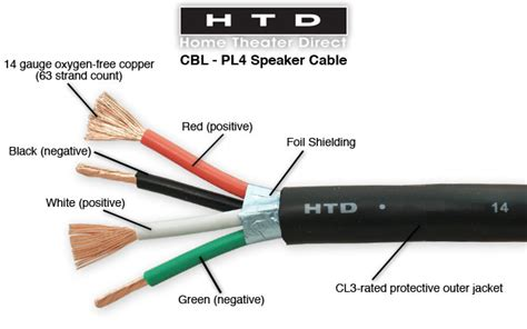 speaker wire colors htd 4 conductor the wall speaker cable