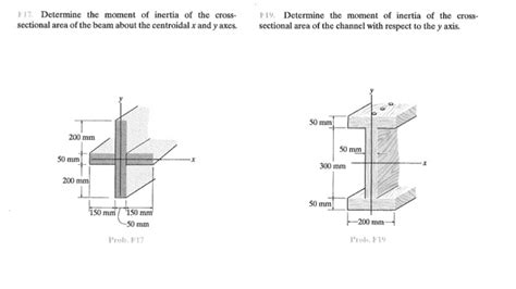 cross sectional moment of inertia mechanical engineering archive february 21 2017 chegg com