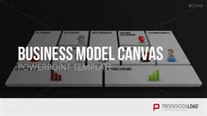 business model canvas ppt