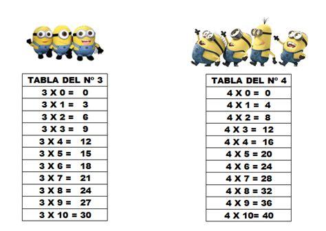 tabla de multiplicar del 1 al 100 tablas de montos mximos tablas de multiplicar del 1 al 100