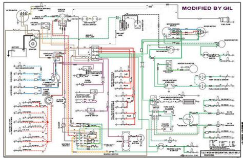 1979 mgb ignition wire diagram wiring diagram with