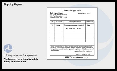 Index Of Cdn 19 2007 959 Hazmat Shipping Papers Template
