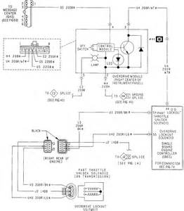 1991 Jeep Wrangler Wiring Diagram I A 1991 Jeep Yj With A Fuel Prob How Can I Test For